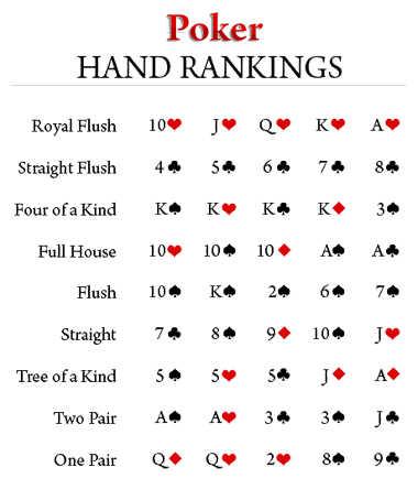handrankings